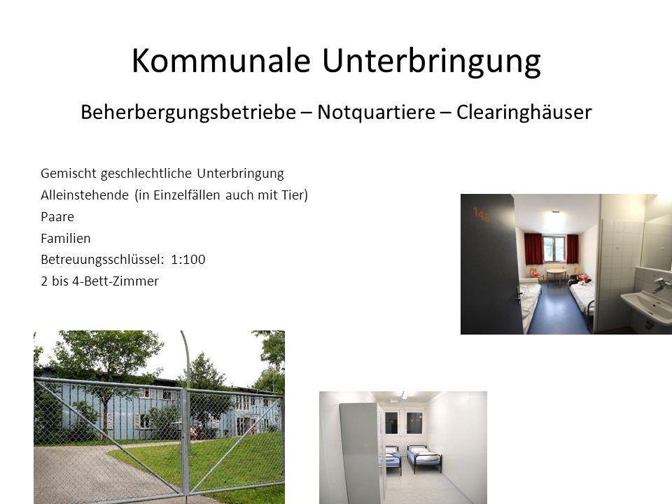 Kommunale Unterbringung Beherbergungsbetriebe – Notquartiere – Clearinghäuser