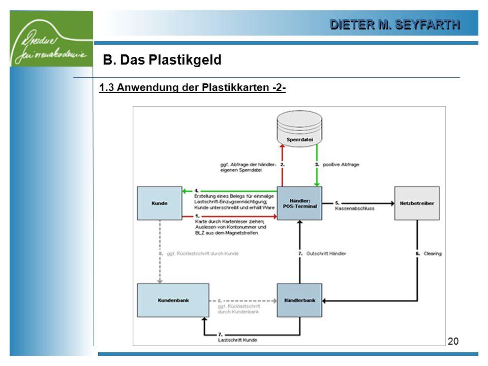 B. Das Plastikgeld DIETER M. SEYFARTH