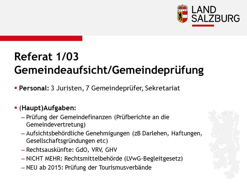 Referat 1/03 Gemeindeaufsicht/Gemeindeprüfung