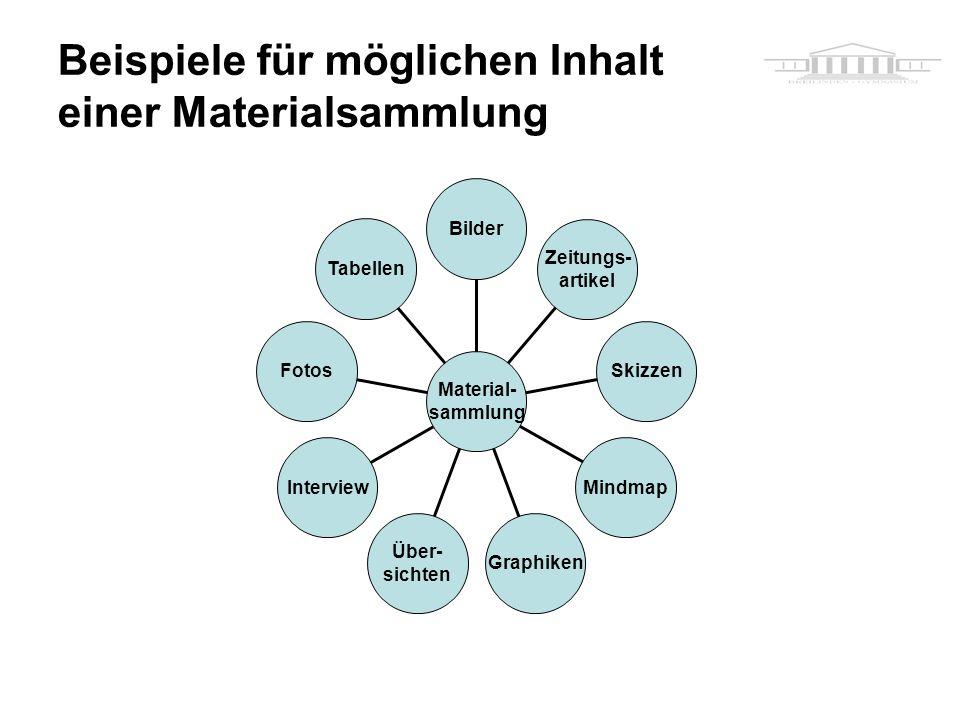 Beispiele für möglichen Inhalt einer Materialsammlung