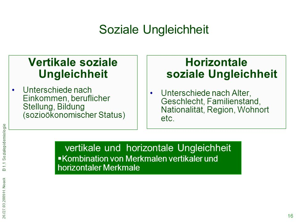 Horizontale soziale Ungleichheit