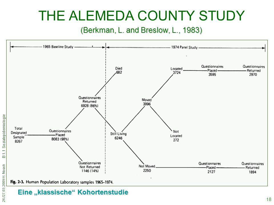 THE ALEMEDA COUNTY STUDY