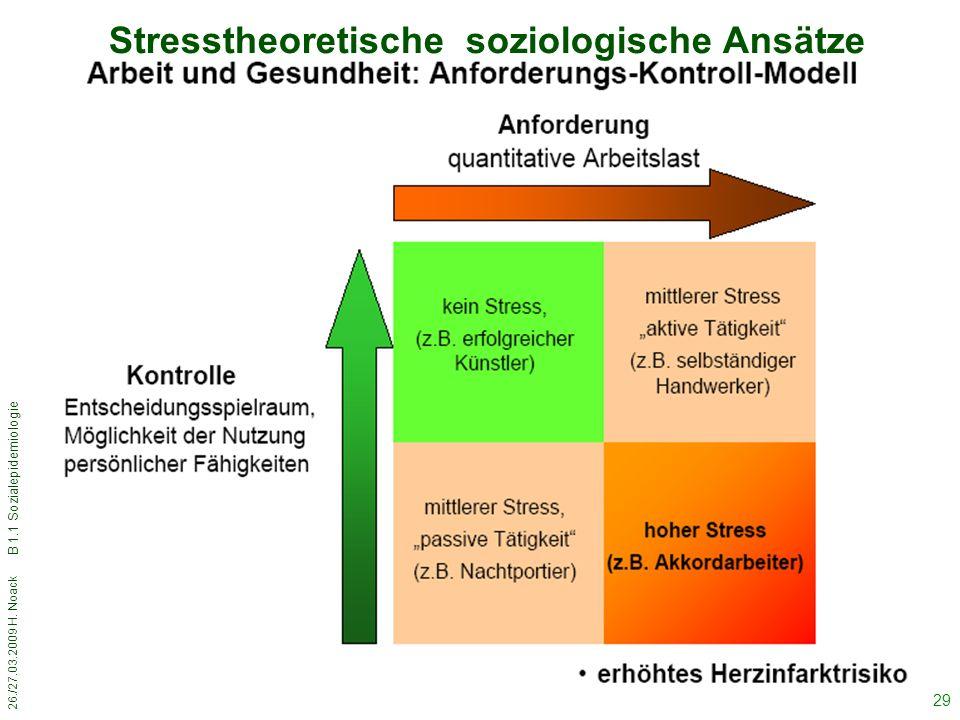 Stresstheoretische soziologische Ansätze
