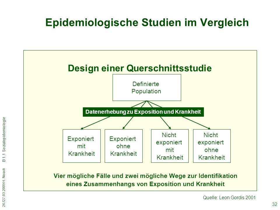 Epidemiologische Studien im Vergleich