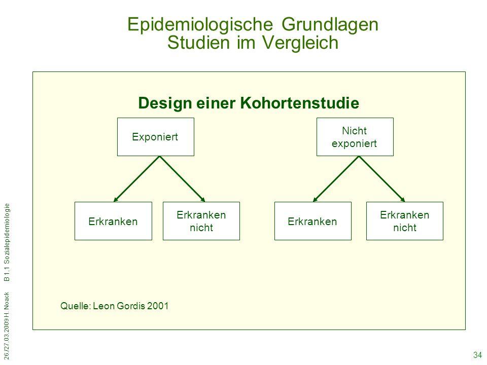 Epidemiologische Grundlagen Studien im Vergleich