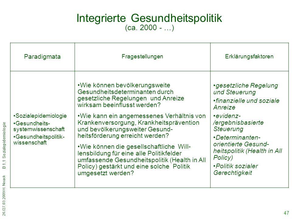 Integrierte Gesundheitspolitik (ca. 2000 - …)