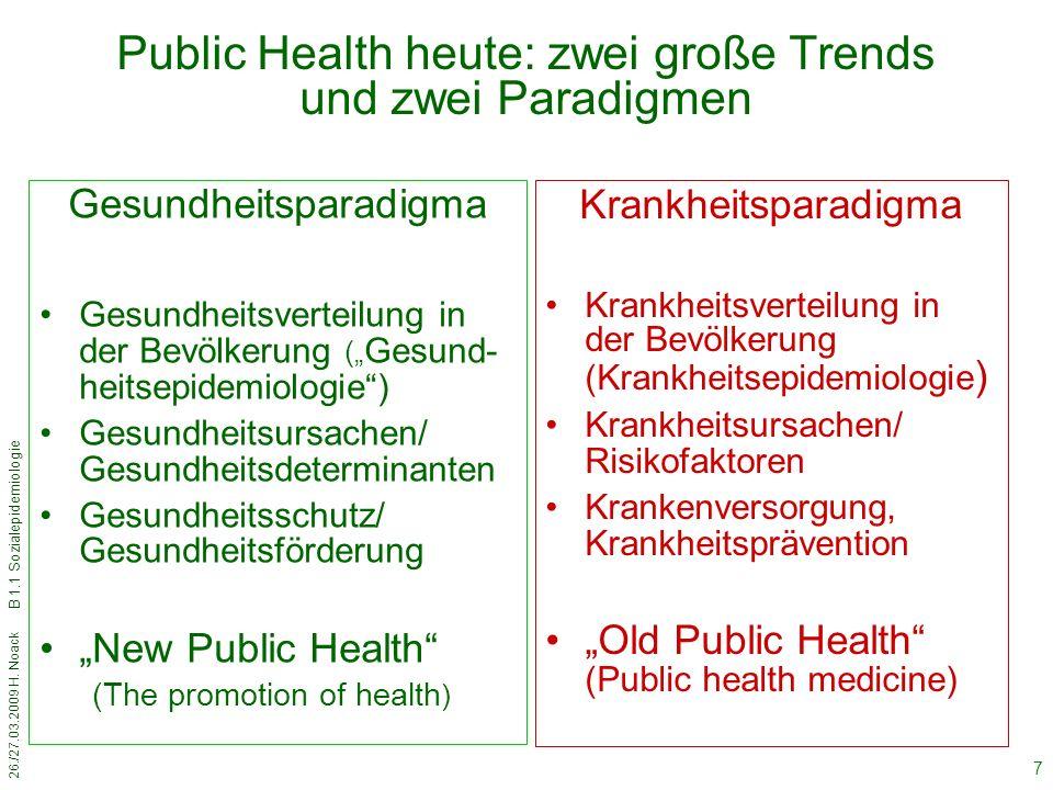 Public Health heute: zwei große Trends und zwei Paradigmen