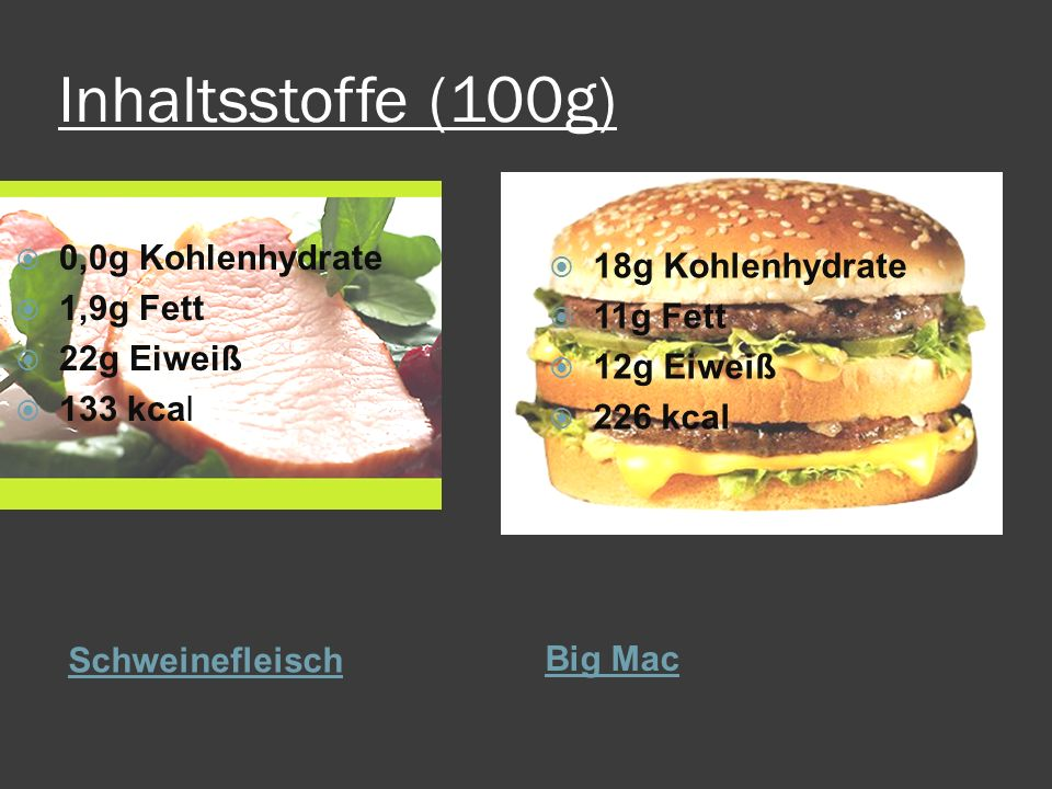 Inhaltsstoffe (100g) 0,0g Kohlenhydrate 18g Kohlenhydrate 1,9g Fett