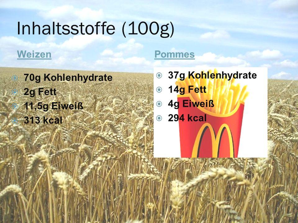 Inhaltsstoffe (100g) Weizen Pommes 37g Kohlenhydrate 14g Fett