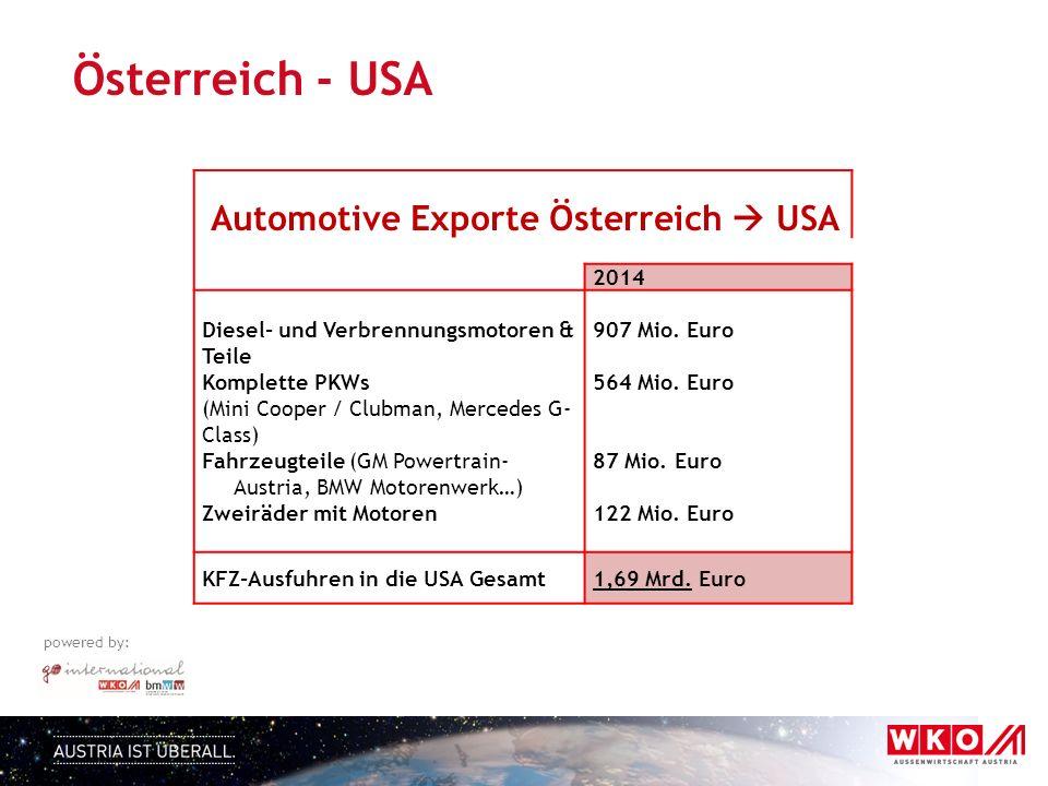 Österreich - USA Automotive Exporte Österreich  USA 2014