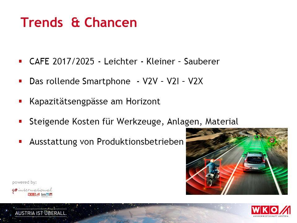 Trends & Chancen CAFE 2017/2025 - Leichter - Kleiner – Sauberer