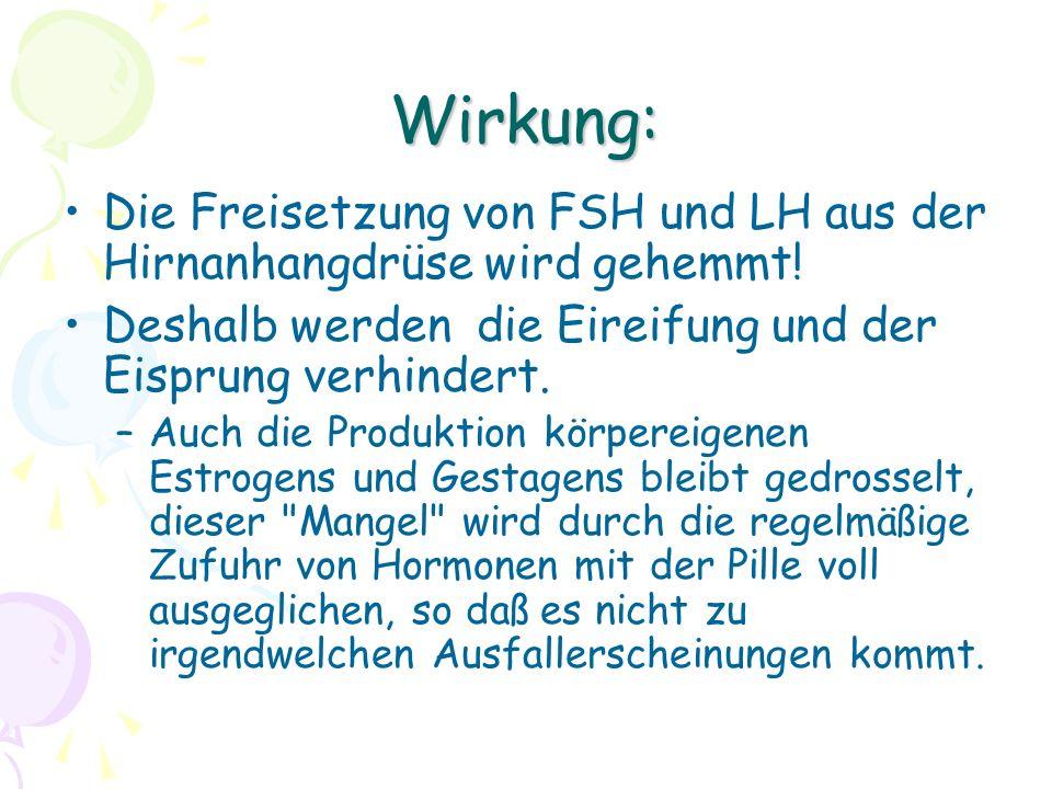 Wirkung: Die Freisetzung von FSH und LH aus der Hirnanhangdrüse wird gehemmt! Deshalb werden die Eireifung und der Eisprung verhindert.