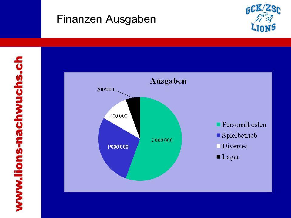 www.lions-nachwuchs.ch Finanzen Ausgaben Traktanden