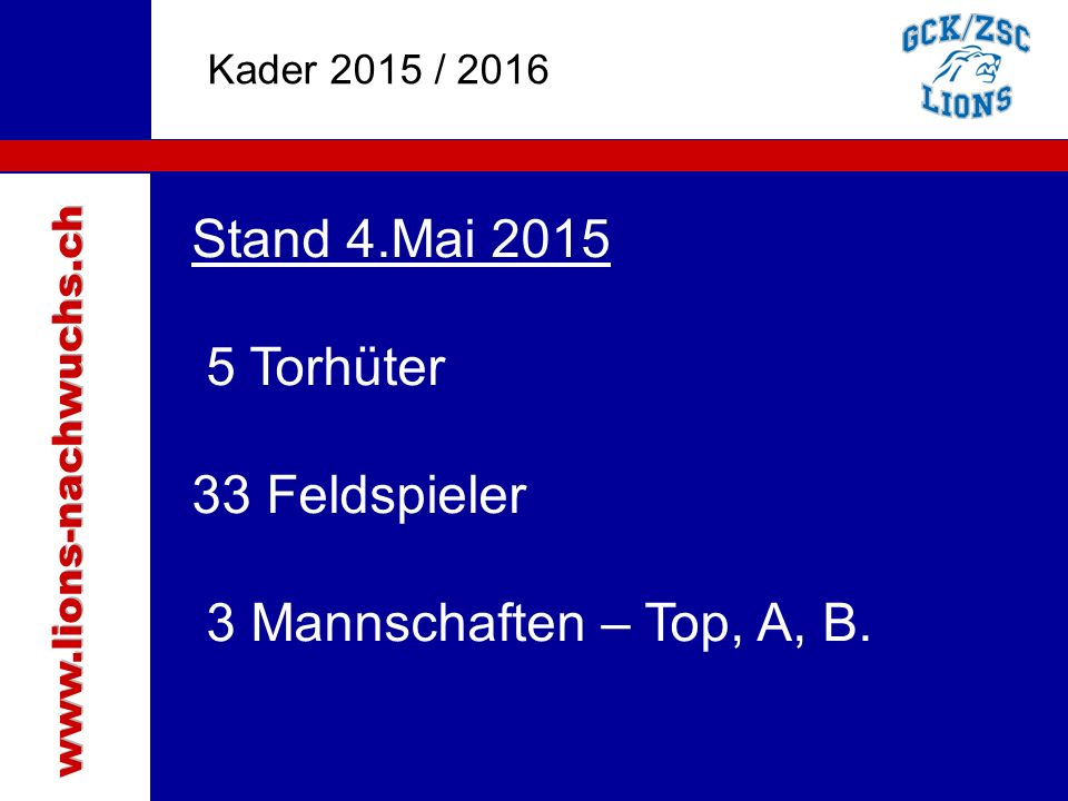 Traktanden Stand 4.Mai 2015 5 Torhüter 33 Feldspieler