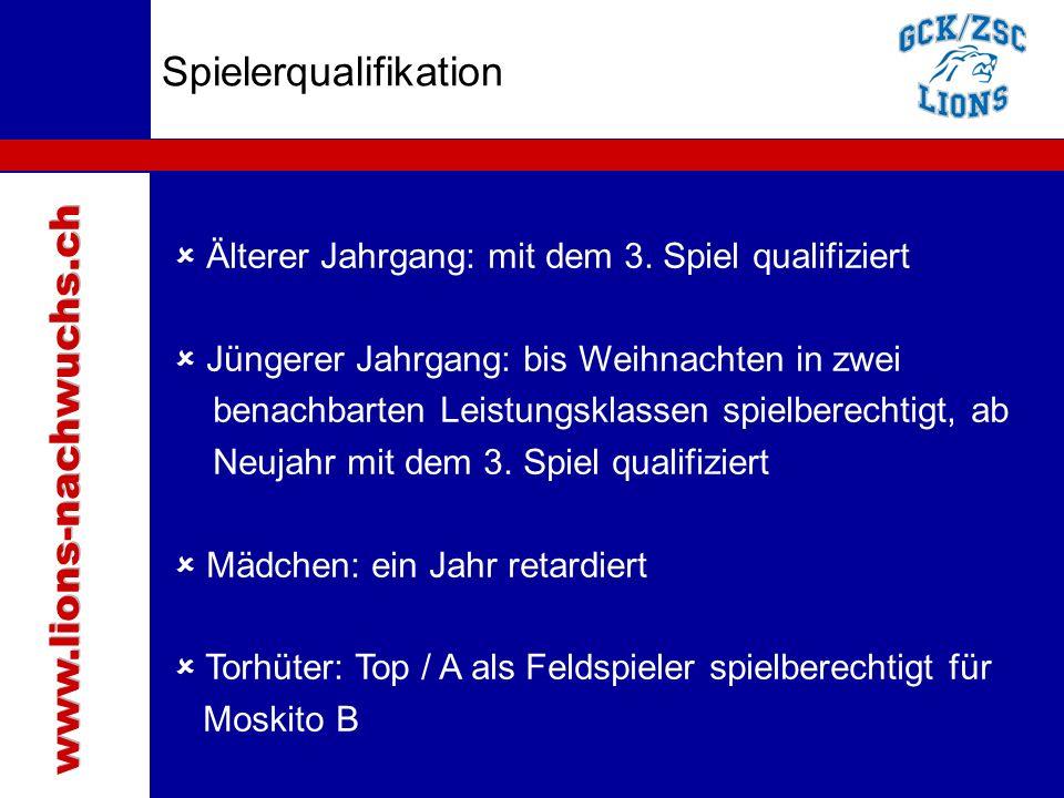 Traktanden Spielerqualifikation www.lions-nachwuchs.ch
