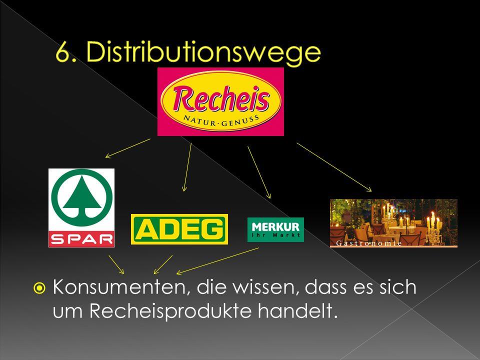 6. Distributionswege Konsumenten, die wissen, dass es sich um Recheisprodukte handelt.