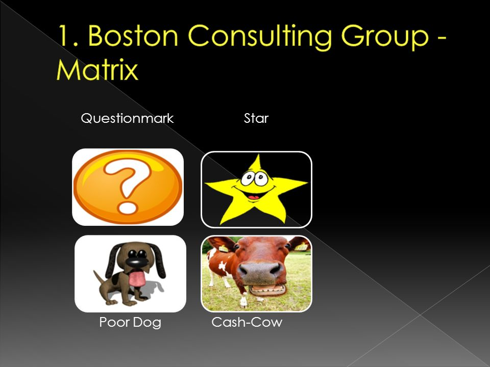1. Boston Consulting Group - Matrix