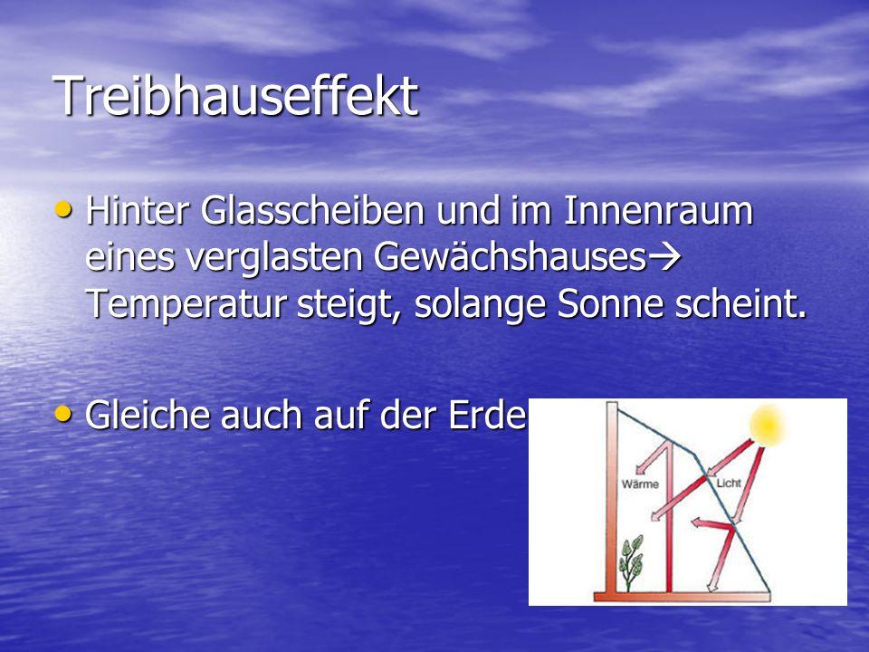 Treibhauseffekt Hinter Glasscheiben und im Innenraum eines verglasten Gewächshauses Temperatur steigt, solange Sonne scheint.