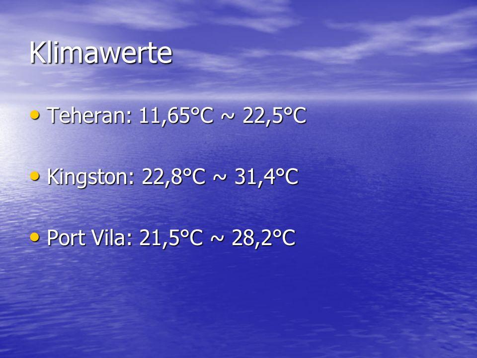 Klimawerte Teheran: 11,65°C ~ 22,5°C Kingston: 22,8°C ~ 31,4°C