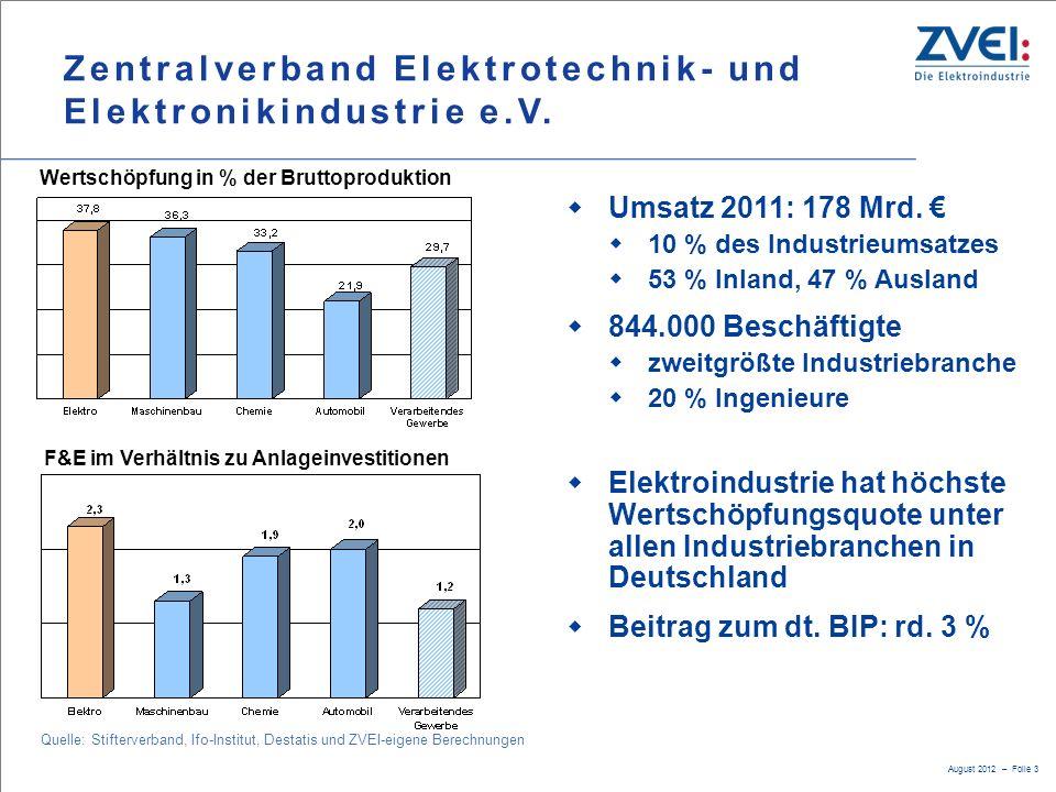 Die deutsche Elektroindustrie in Zahlen