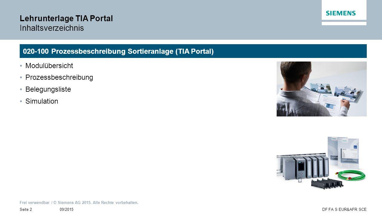 Lehrunterlage TIA Portal Inhaltsverzeichnis