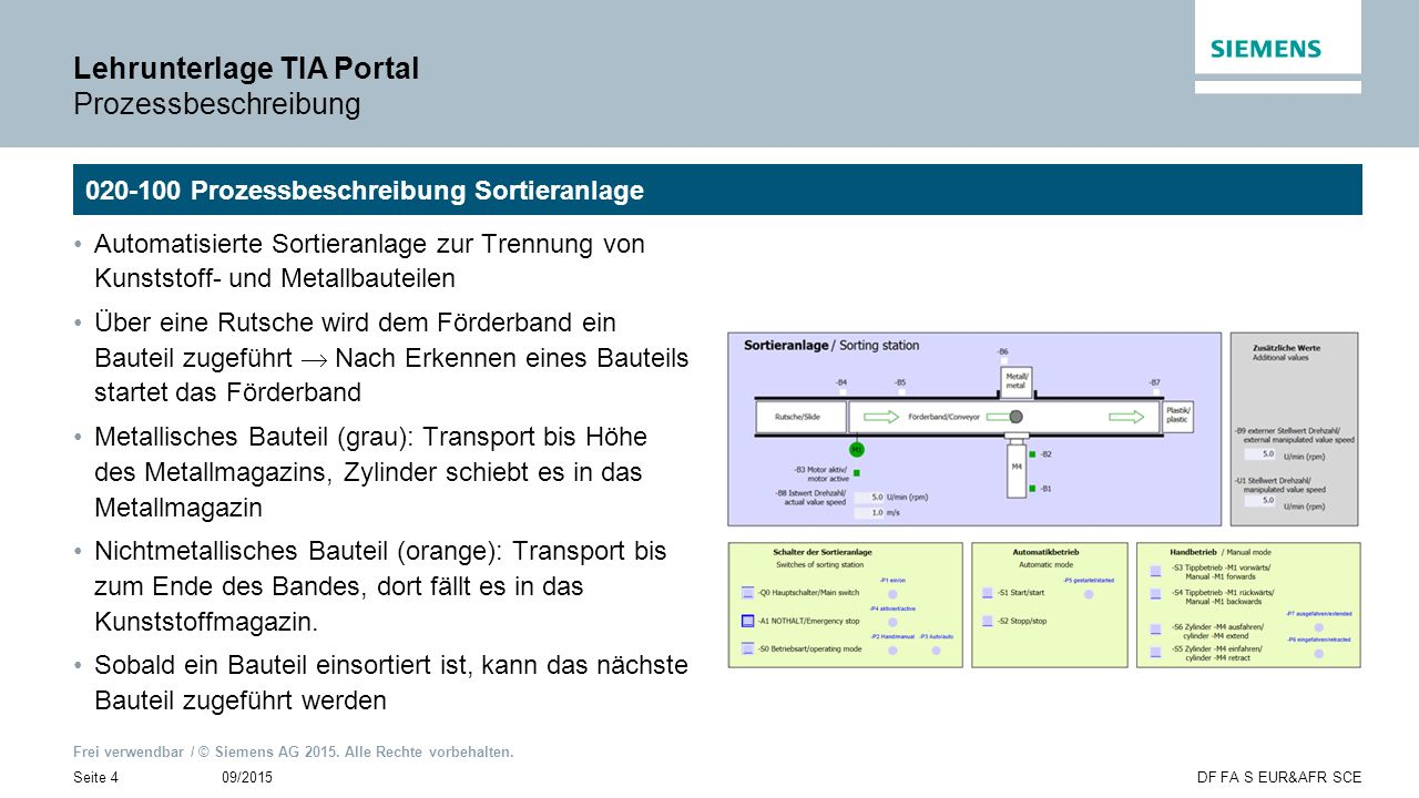 Lehrunterlage TIA Portal Prozessbeschreibung