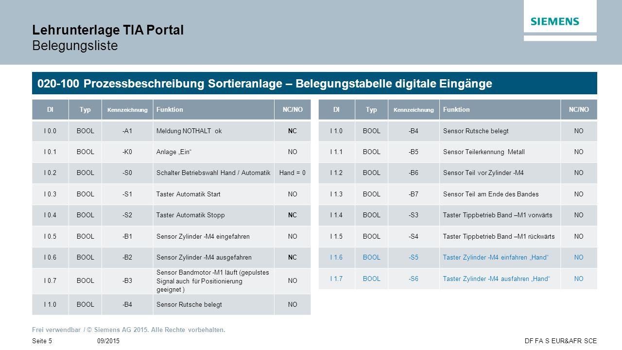 Lehrunterlage TIA Portal Belegungsliste