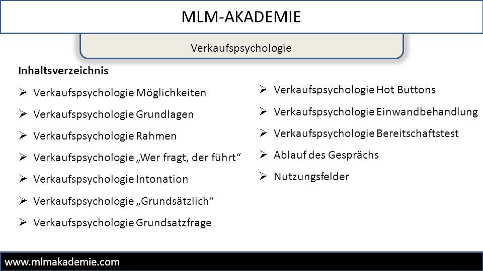 MLM-AKADEMIE Verkaufspsychologie Inhaltsverzeichnis