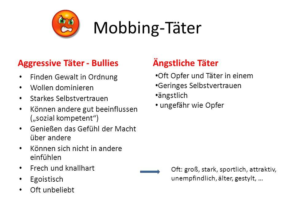 Mobbing-Täter Aggressive Täter - Bullies Ängstliche Täter
