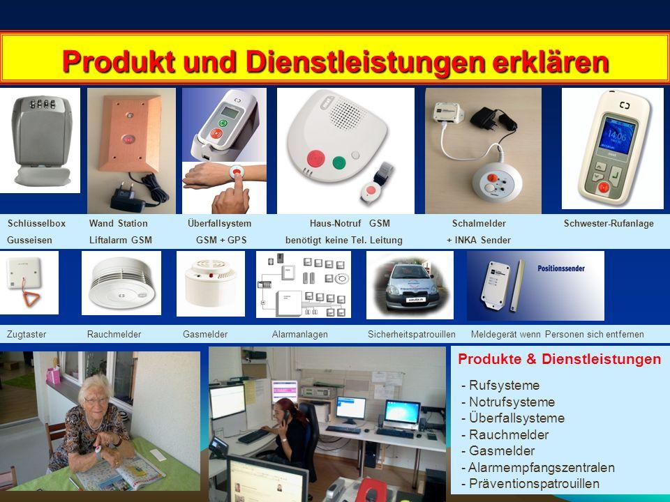 Produkt und Dienstleistungen erklären