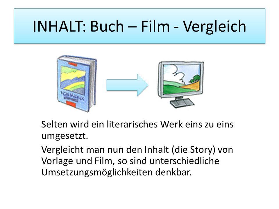 INHALT: Buch – Film - Vergleich
