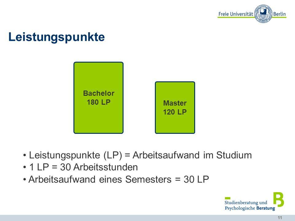 Leistungspunkte Leistungspunkte (LP) = Arbeitsaufwand im Studium