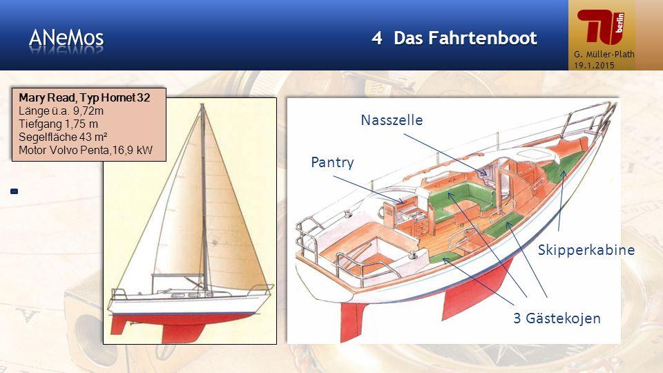 ANeMos 4 Das Fahrtenboot Nasszelle Pantry Skipperkabine 3 Gästekojen