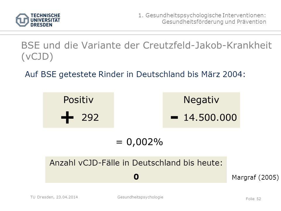 BSE und die Variante der Creutzfeld-Jakob-Krankheit (vCJD)
