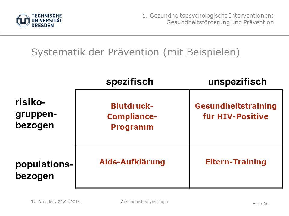 Systematik der Prävention (mit Beispielen)