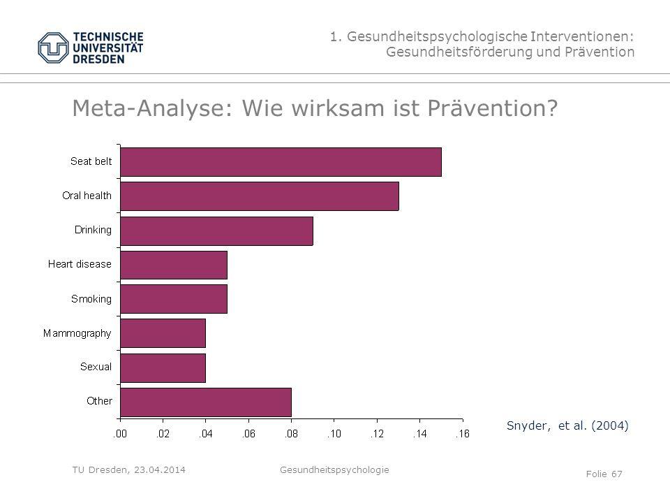 Meta-Analyse: Wie wirksam ist Prävention