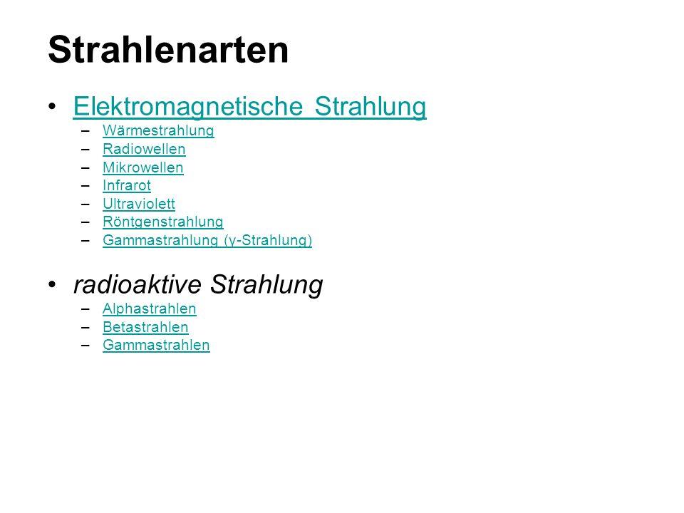 Strahlenarten Elektromagnetische Strahlung radioaktive Strahlung