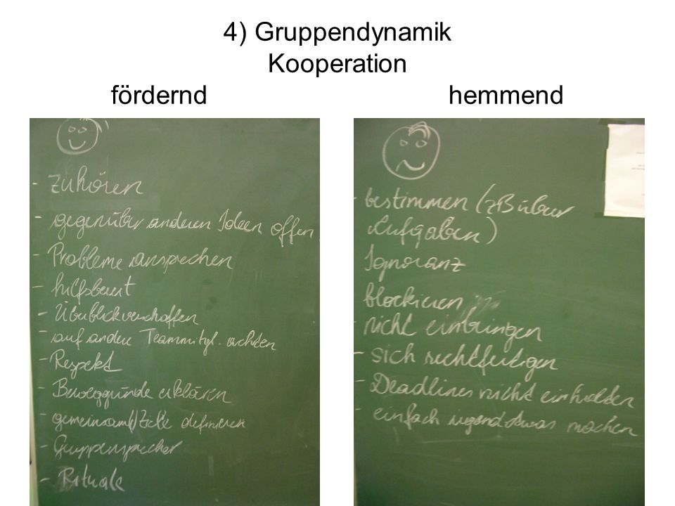4) Gruppendynamik Kooperation fördernd hemmend