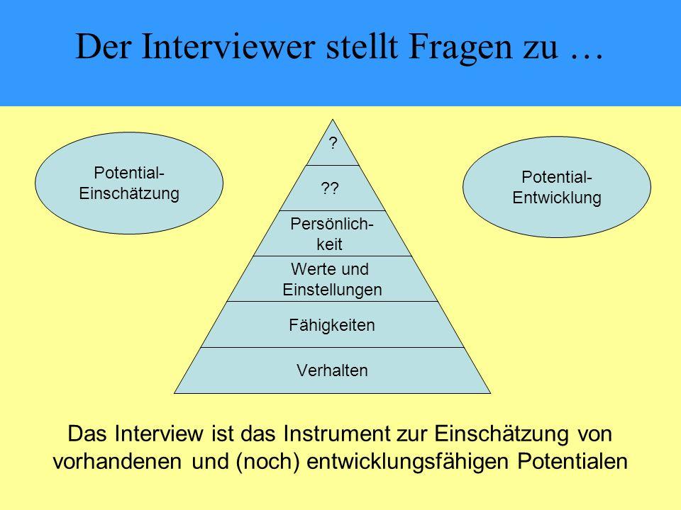 Der Interviewer stellt Fragen zu …