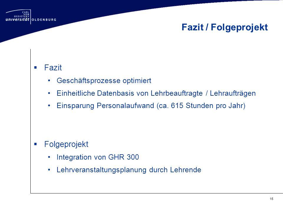Fazit / Folgeprojekt Fazit Folgeprojekt Geschäftsprozesse optimiert