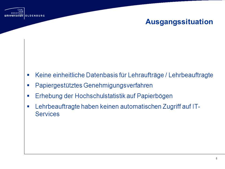 Ausgangssituation Keine einheitliche Datenbasis für Lehraufträge / Lehrbeauftragte. Papiergestütztes Genehmigungsverfahren.