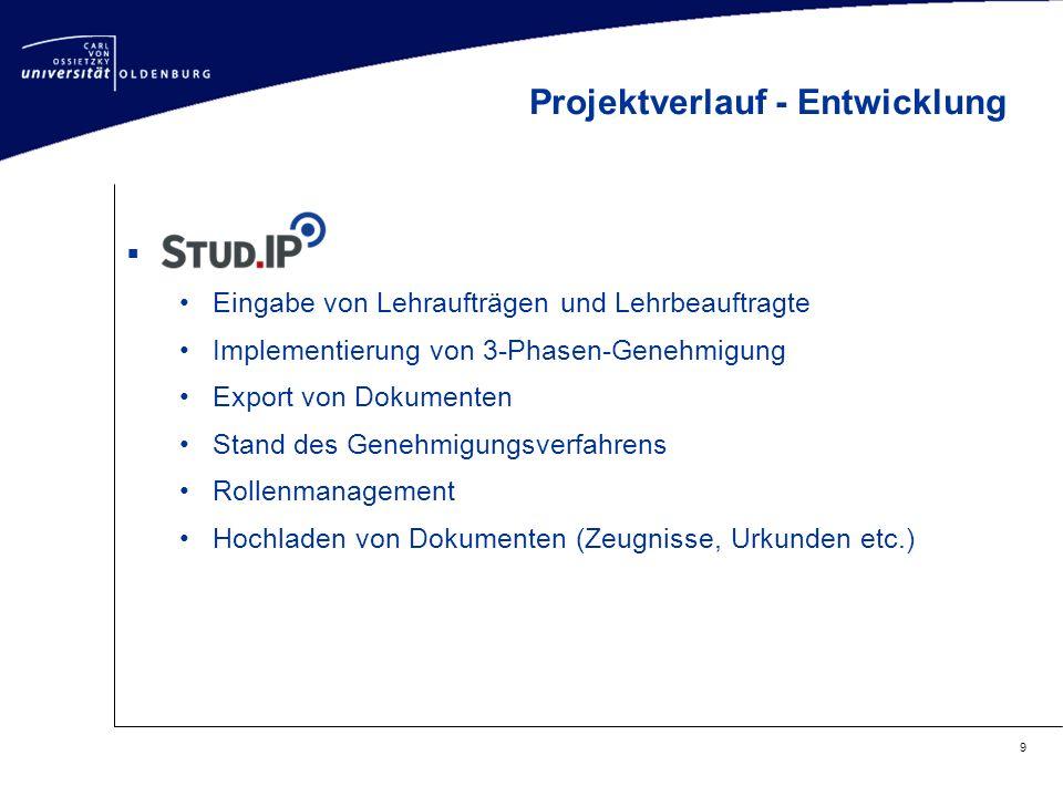 Projektverlauf - Entwicklung