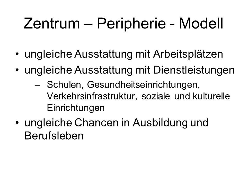 Zentrum – Peripherie - Modell