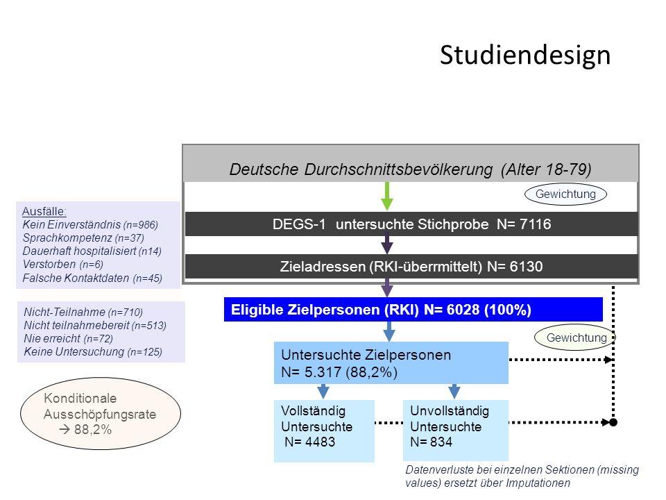 Studiendesign Deutsche Durchschnittsbevölkerung (Alter 18-79)