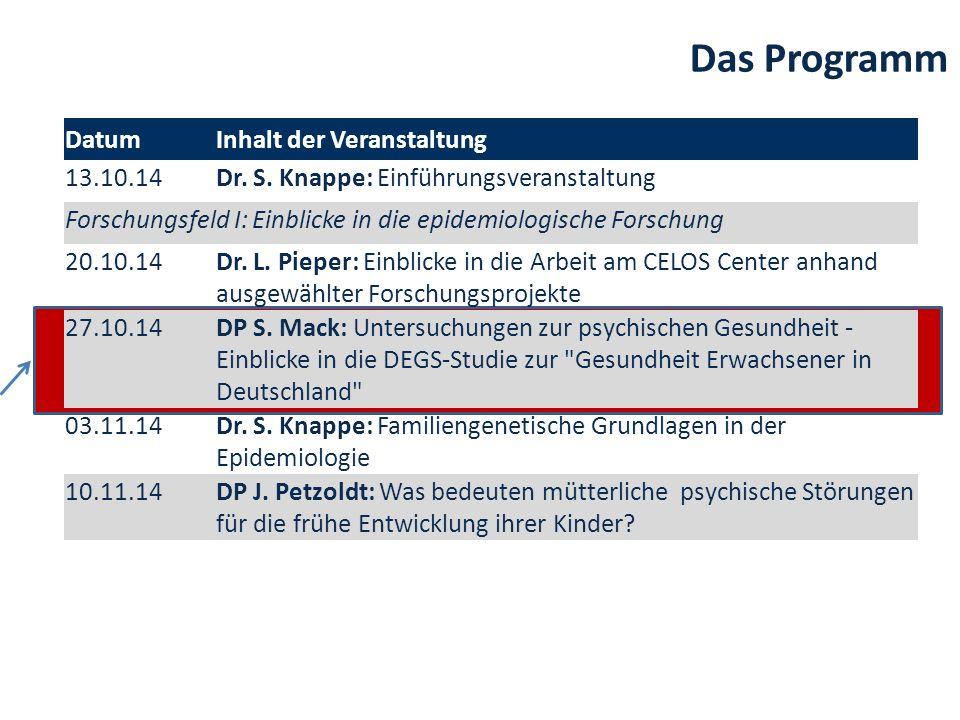 Das Programm Datum Inhalt der Veranstaltung 13.10.14