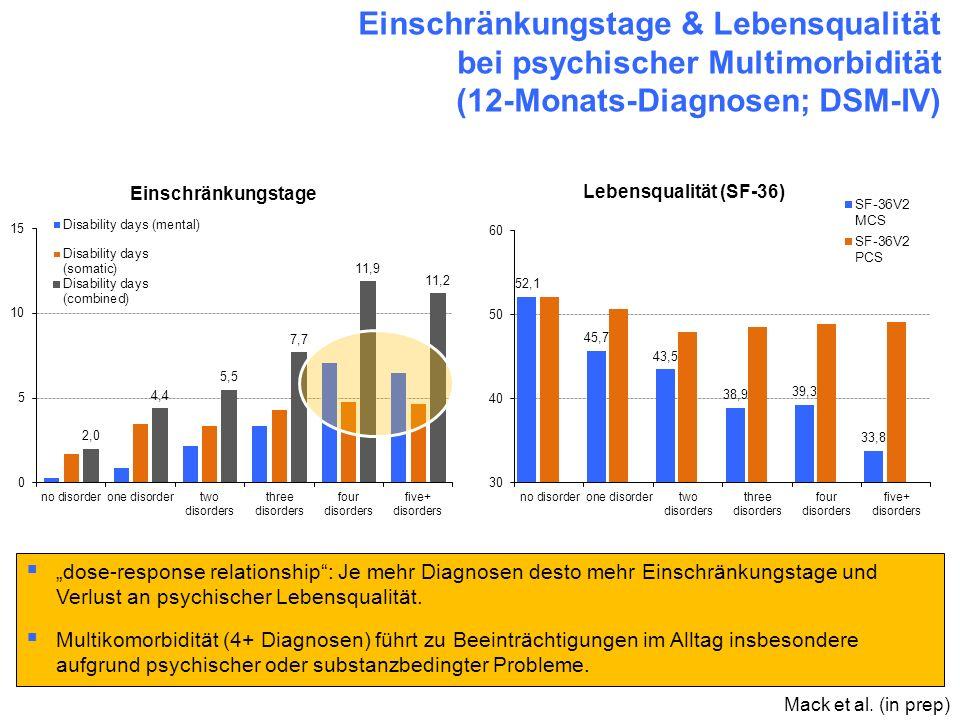 Einschränkungstage & Lebensqualität bei psychischer Multimorbidität (12-Monats-Diagnosen; DSM-IV)