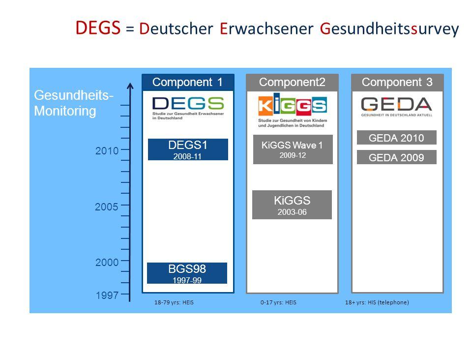 DEGS = Deutscher Erwachsener Gesundheitssurvey