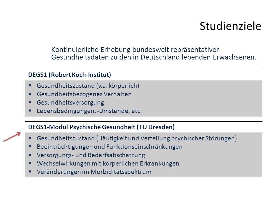 Studienziele Kontinuierliche Erhebung bundesweit repräsentativer Gesundheitsdaten zu den in Deutschland lebenden Erwachsenen.