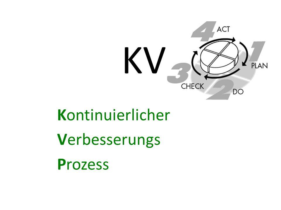 KVP Kontinuierlicher Verbesserungs Prozess