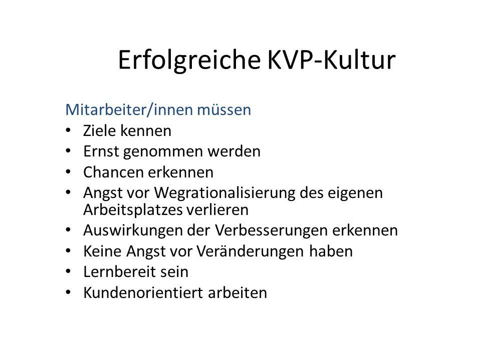 Erfolgreiche KVP-Kultur